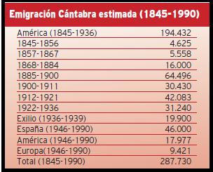 #conociendoHispania,#MemoriaemigrespALatina,#NaciondespxleyNietosIberoam