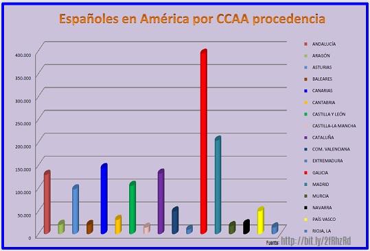 Derecho de sangre español