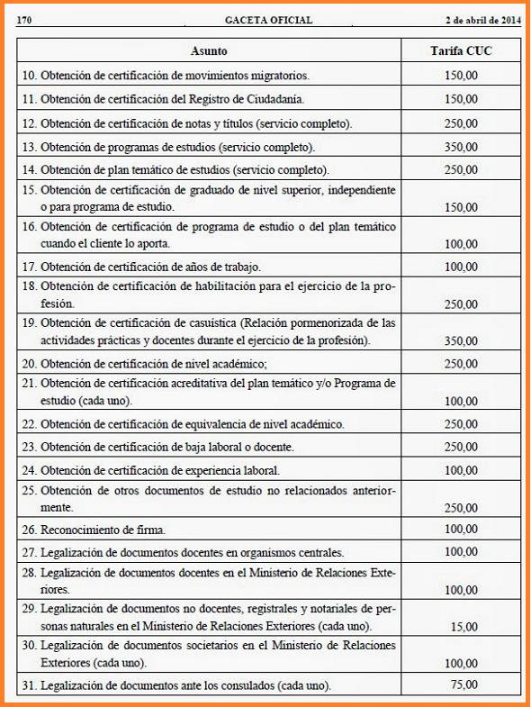 #GenRecup, #TramitDocum, #GrupodobleR